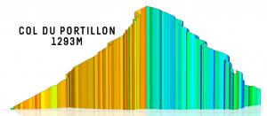 Dag4-Col-du-Portillon
