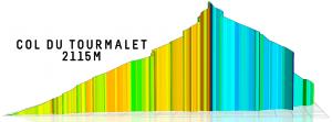 Dag3 - Col-du-Tourmalet
